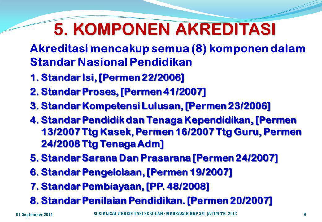 5. KOMPONEN AKREDITASI Akreditasi mencakup semua (8) komponen dalam Standar Nasional Pendidikan. Standar Isi, [Permen 22/2006]